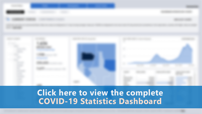 COVID-19 Statistics Information by Region
